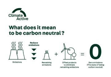 Climate Active certified Carbon Neutral